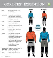 KOKATAT Expedition Woman's - Naisten GORE-TEX® 2017